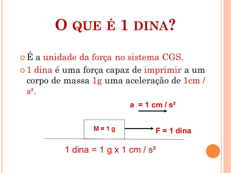 O QUE É 1 DINA ? É a unidade da força no sistema CGS. 1 dina é uma força capaz de imprimir a um corpo de massa 1g uma aceleração de 1cm / s². 31 a = 1