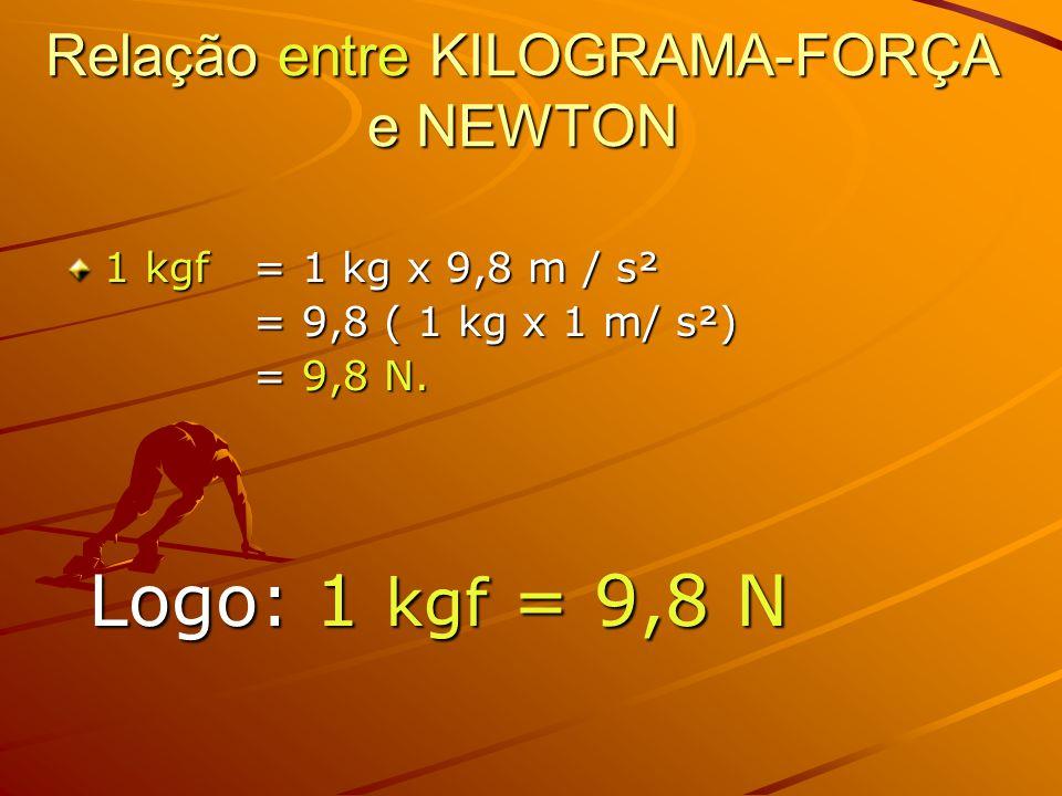 Relação entre KILOGRAMA-FORÇA e NEWTON 1 kgf = 1 kg x 9,8 m / s² = 9,8 ( 1 kg x 1 m/ s²) = 9,8 ( 1 kg x 1 m/ s²) = 9,8 N. = 9,8 N. Logo: 1 kgf = 9,8 N