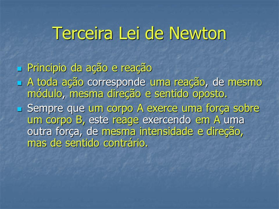 Terceira Lei de Newton Principio da ação e reação Principio da ação e reação A toda ação corresponde uma reação, de mesmo módulo, mesma direção e sent