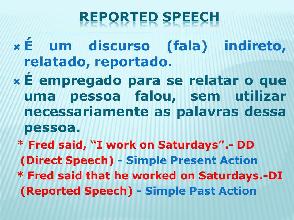 MUDANÇAS VERBO Direct Speech Reported Speech Simple Present Simple Past Simple Past Past Perfect Simple Future Conditional Present Continuous Past Continuous Past Continuous Past Perfect Continuous Future Conditional Continuous Present Perfect Past Perfect Future Perfect Conditional Perfect Can Could