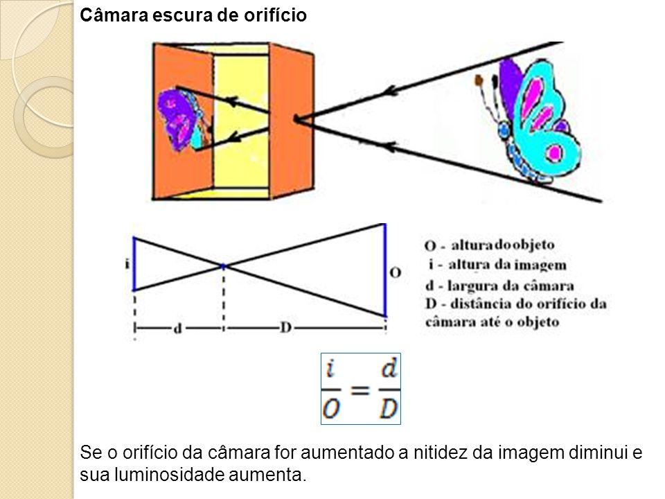 Câmara escura de orifício Se o orifício da câmara for aumentado a nitidez da imagem diminui e sua luminosidade aumenta.