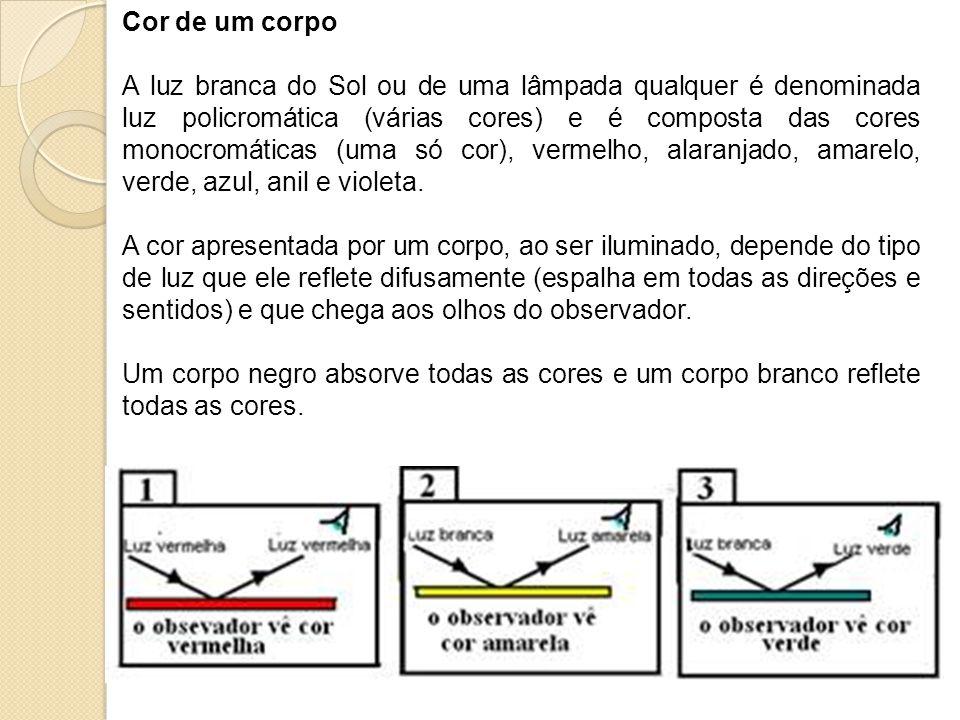 Cor de um corpo A luz branca do Sol ou de uma lâmpada qualquer é denominada luz policromática (várias cores) e é composta das cores monocromáticas (um