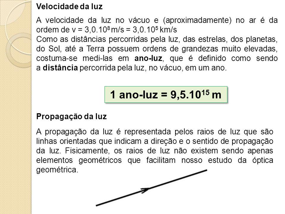 A velocidade da luz no vácuo e (aproximadamente) no ar é da ordem de v = 3,0.10 8 m/s = 3,0.10 5 km/s Como as distâncias percorridas pela luz, das est