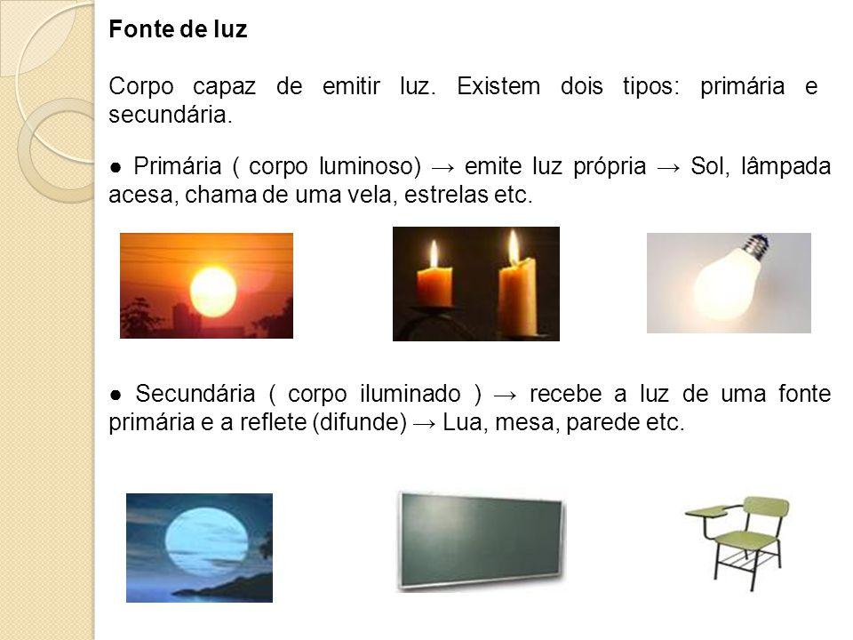 Fonte de luz Corpo capaz de emitir luz. Existem dois tipos: primária e secundária. Primária ( corpo luminoso) emite luz própria Sol, lâmpada acesa, ch