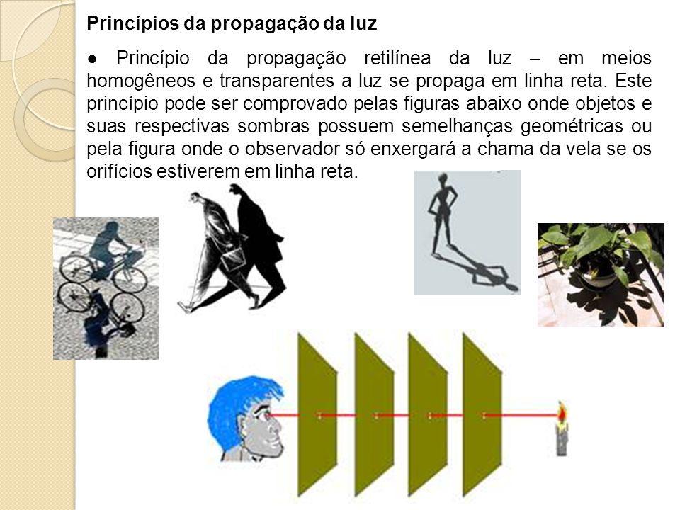 Princípios da propagação da luz Princípio da propagação retilínea da luz – em meios homogêneos e transparentes a luz se propaga em linha reta. Este pr