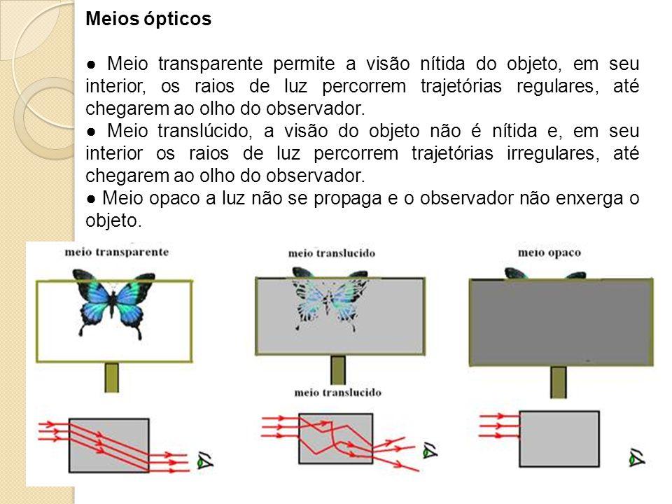 Meios ópticos Meio transparente permite a visão nítida do objeto, em seu interior, os raios de luz percorrem trajetórias regulares, até chegarem ao ol