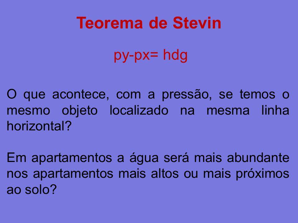 Teorema de Stevin py-px= hdg O que acontece, com a pressão, se temos o mesmo objeto localizado na mesma linha horizontal? Em apartamentos a água será