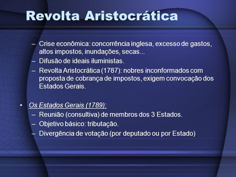Revolta Aristocrática –Crise econômica: concorrência inglesa, excesso de gastos, altos impostos, inundações, secas...