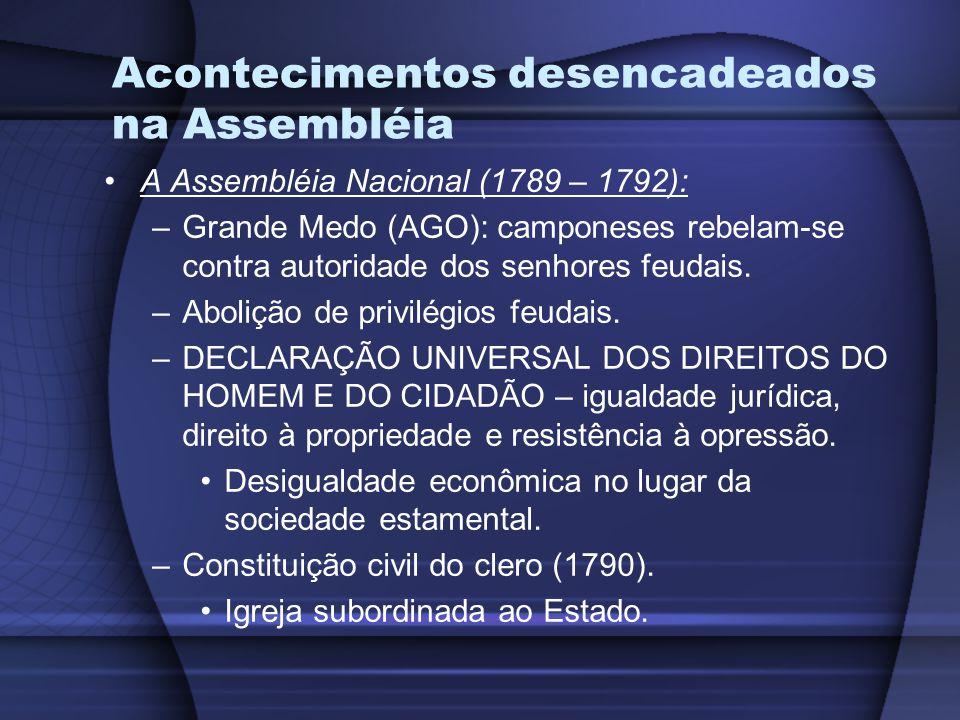 Acontecimentos desencadeados na Assembléia A Assembléia Nacional (1789 – 1792): –Grande Medo (AGO): camponeses rebelam-se contra autoridade dos senhores feudais.