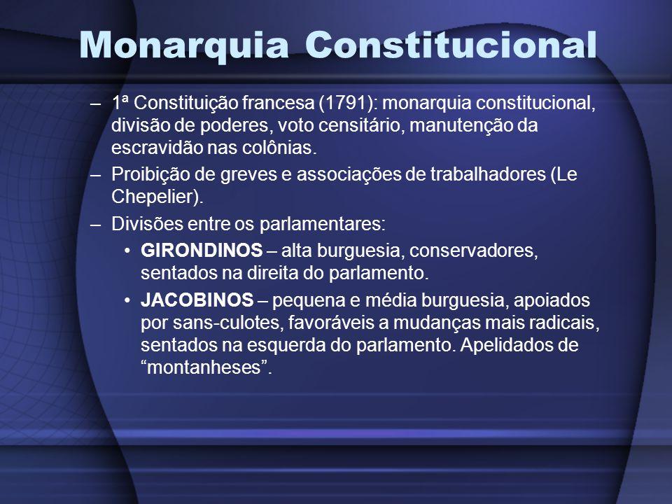 Monarquia Constitucional –1ª Constituição francesa (1791): monarquia constitucional, divisão de poderes, voto censitário, manutenção da escravidão nas colônias.