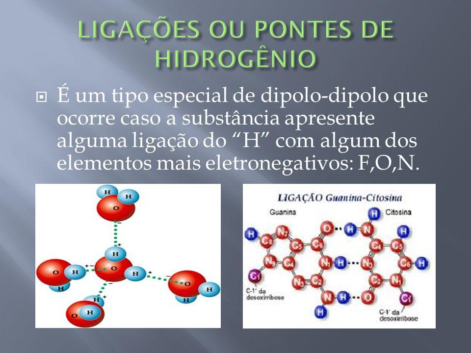 É um tipo especial de dipolo-dipolo que ocorre caso a substância apresente alguma ligação do H com algum dos elementos mais eletronegativos: F,O,N.