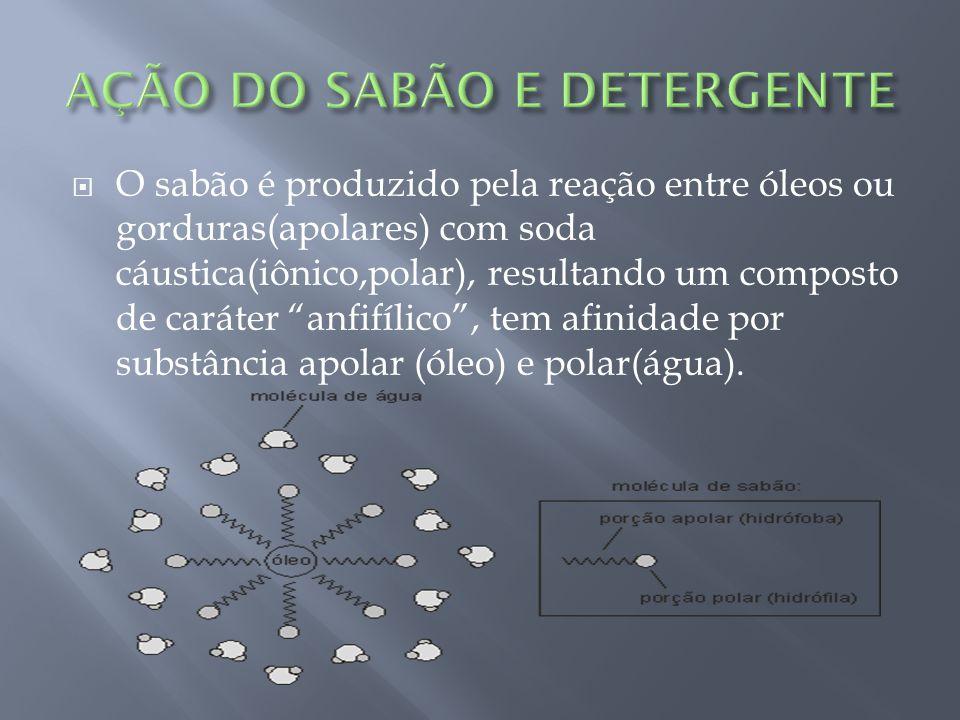 O sabão é produzido pela reação entre óleos ou gorduras(apolares) com soda cáustica(iônico,polar), resultando um composto de caráter anfifílico, tem afinidade por substância apolar (óleo) e polar(água).