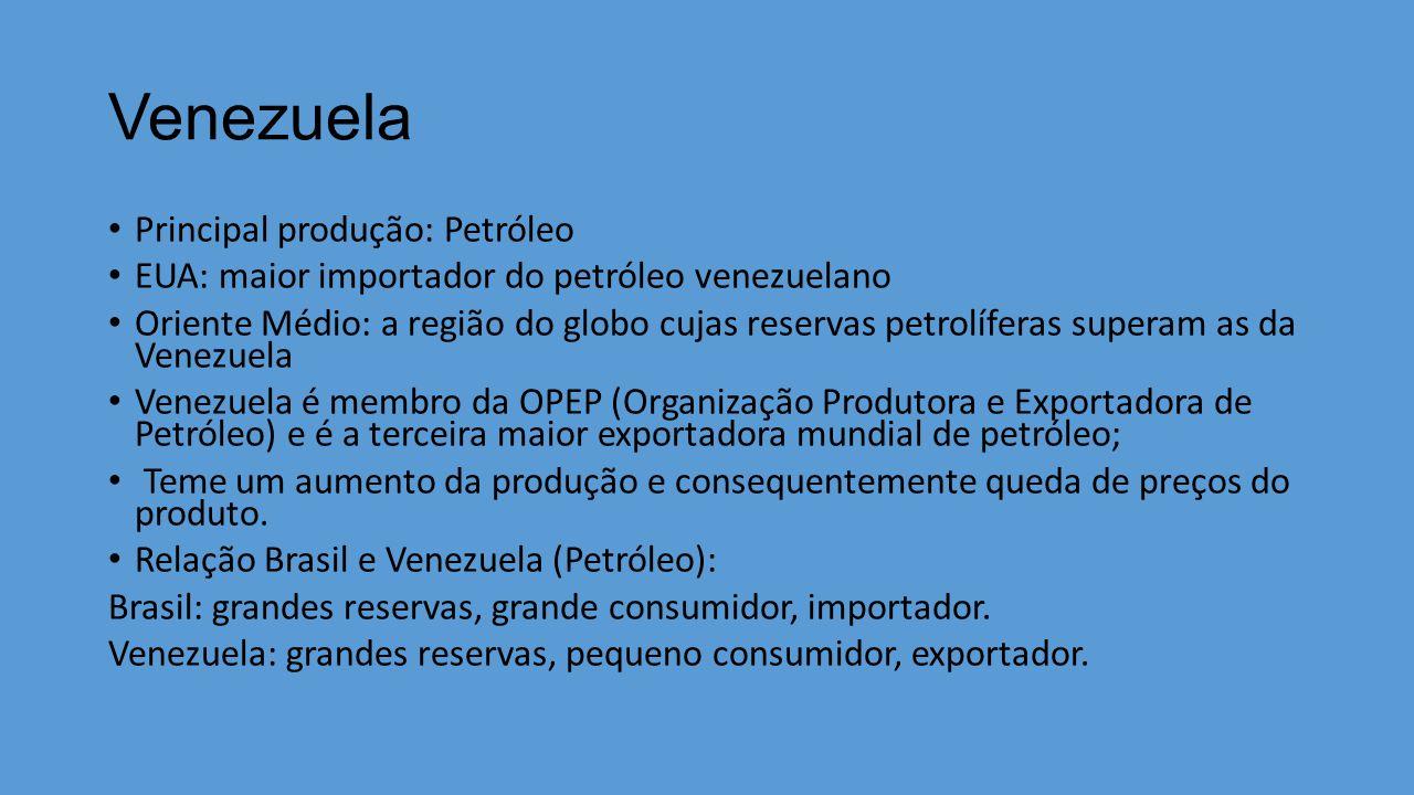 Venezuela Principal produção: Petróleo EUA: maior importador do petróleo venezuelano Oriente Médio: a região do globo cujas reservas petrolíferas superam as da Venezuela Venezuela é membro da OPEP (Organização Produtora e Exportadora de Petróleo) e é a terceira maior exportadora mundial de petróleo; Teme um aumento da produção e consequentemente queda de preços do produto.