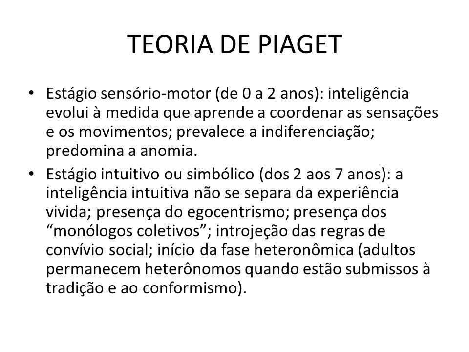 TEORIA DE PIAGET Estágio sensório-motor (de 0 a 2 anos): inteligência evolui à medida que aprende a coordenar as sensações e os movimentos; prevalece