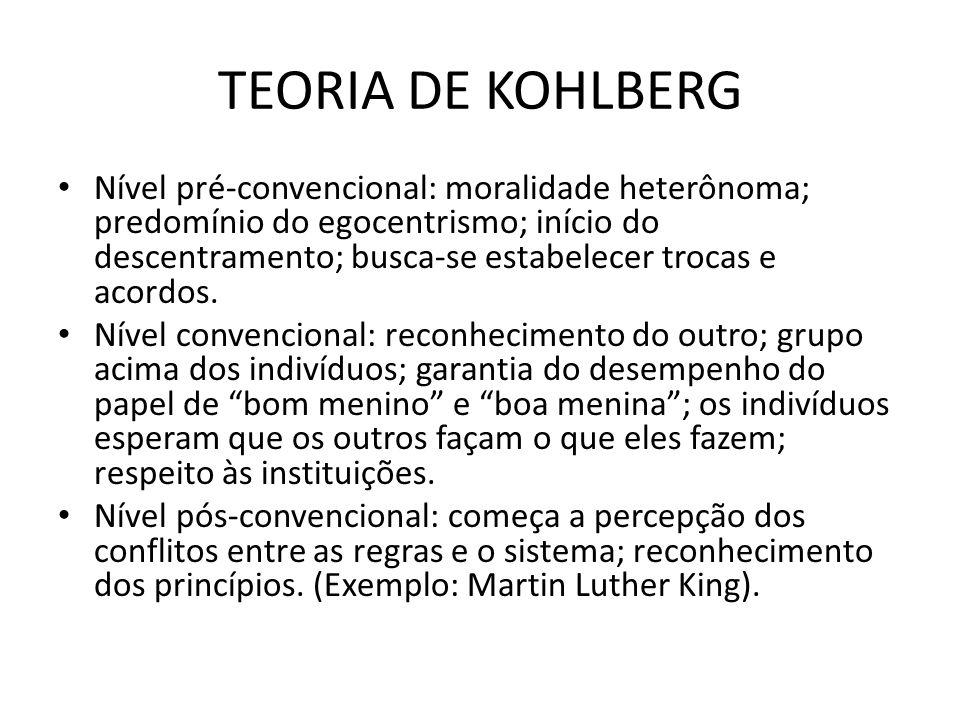 TEORIA DE KOHLBERG Nível pré-convencional: moralidade heterônoma; predomínio do egocentrismo; início do descentramento; busca-se estabelecer trocas e