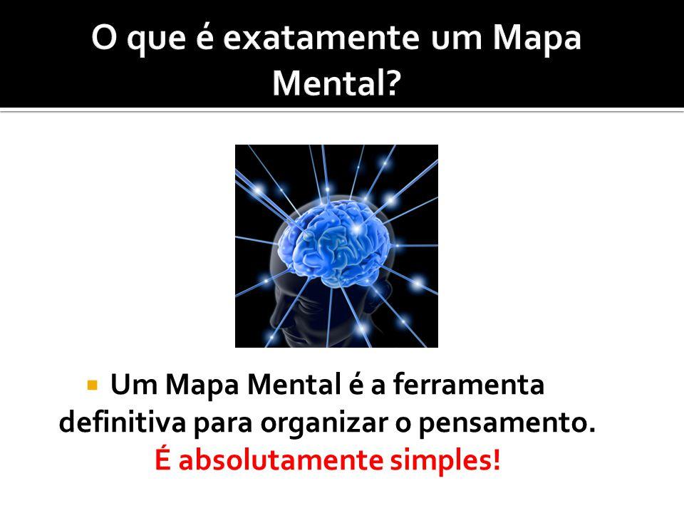 Um Mapa Mental é a ferramenta definitiva para organizar o pensamento. É absolutamente simples!