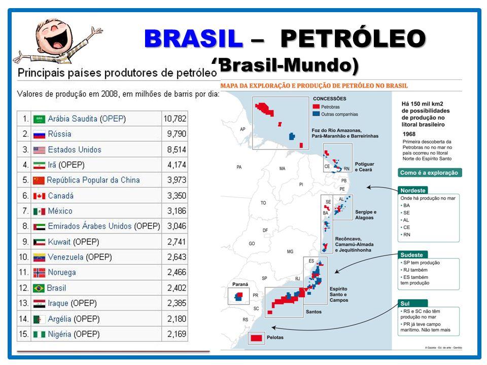O Brasil é apenas o 17º com 12,8 BRASIL – PETRÓLEO (Brasil-Mundo)