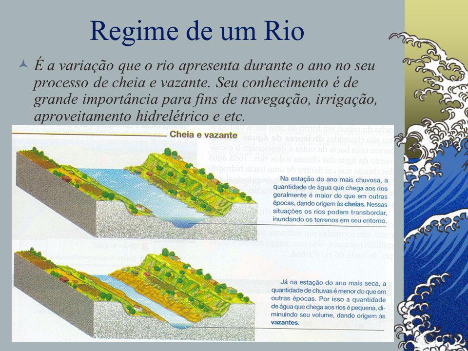 Regime de um Rio É a variação que o rio apresenta durante o ano no seu processo de cheia e vazante.
