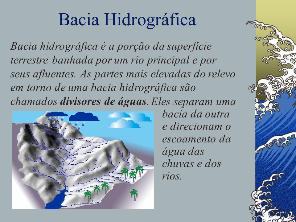 Bacia Hidrográfica Eles separam uma bacia da outra e direcionam o escoamento da água das chuvas e dos rios.