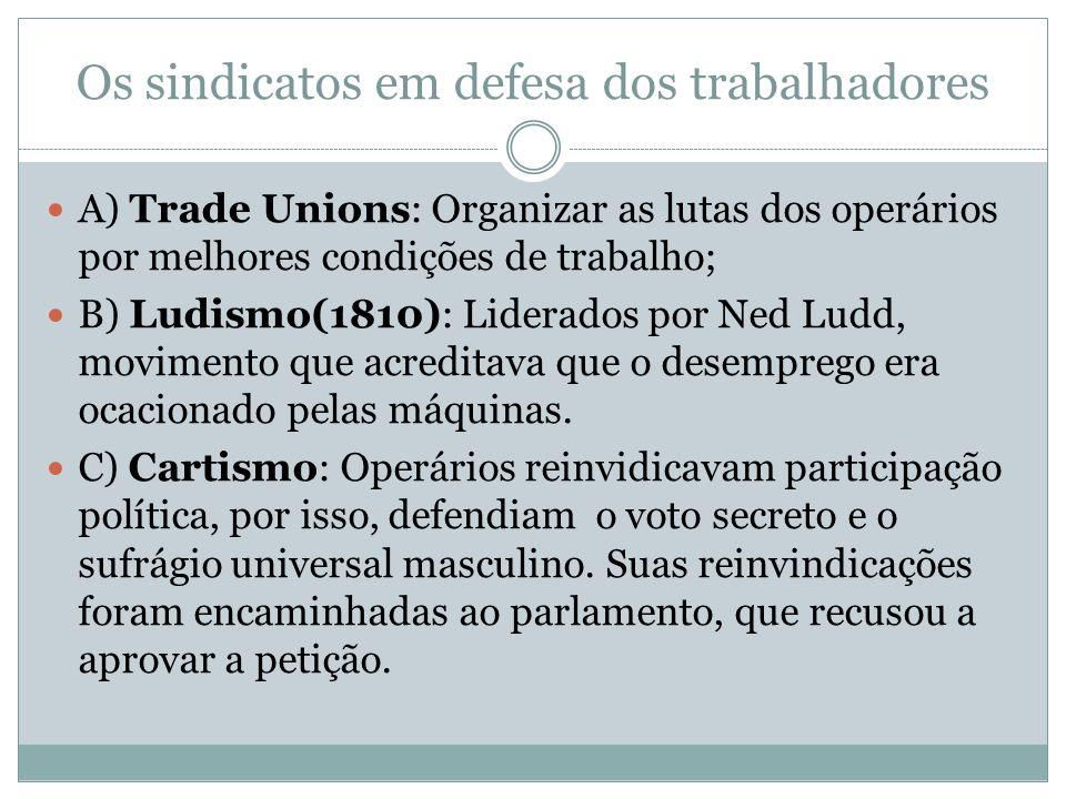 Os sindicatos em defesa dos trabalhadores A) Trade Unions: Organizar as lutas dos operários por melhores condições de trabalho; B) Ludismo(1810): Liderados por Ned Ludd, movimento que acreditava que o desemprego era ocacionado pelas máquinas.