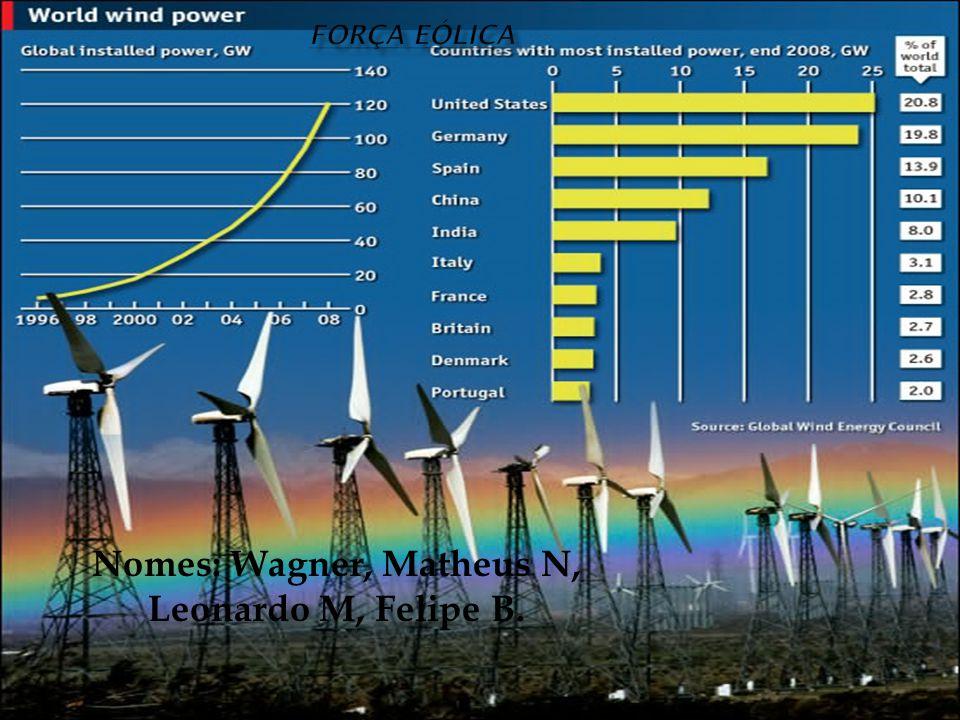 01- Em que pais os moinhos de vento foram se alterando .