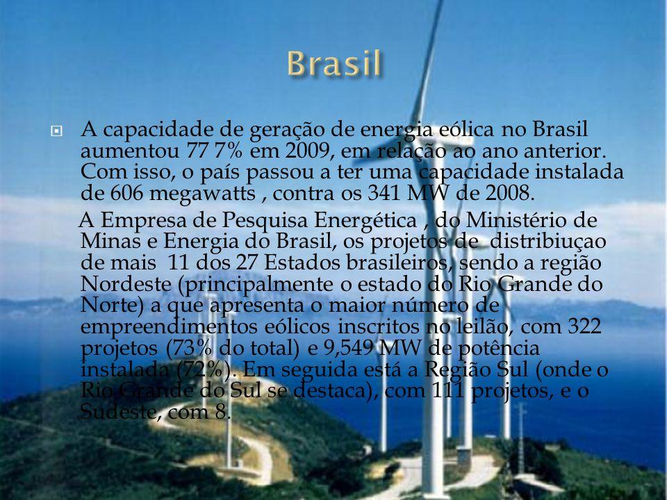 A capacidade de geração de energia eólica no Brasil aumentou 77 7% em 2009, em relação ao ano anterior.