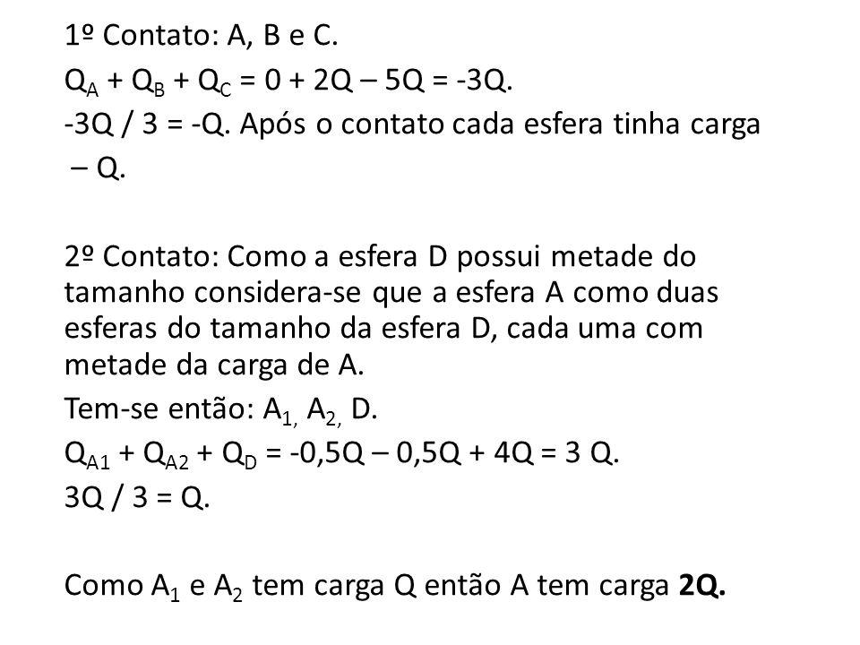 1º Contato: A, B e C. Q A + Q B + Q C = 0 + 2Q – 5Q = -3Q. -3Q / 3 = -Q. Após o contato cada esfera tinha carga – Q. 2º Contato: Como a esfera D possu
