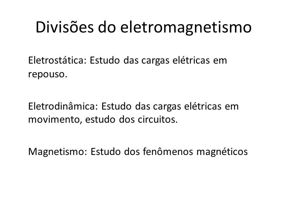 Divisões do eletromagnetismo Eletrostática: Estudo das cargas elétricas em repouso. Eletrodinâmica: Estudo das cargas elétricas em movimento, estudo d