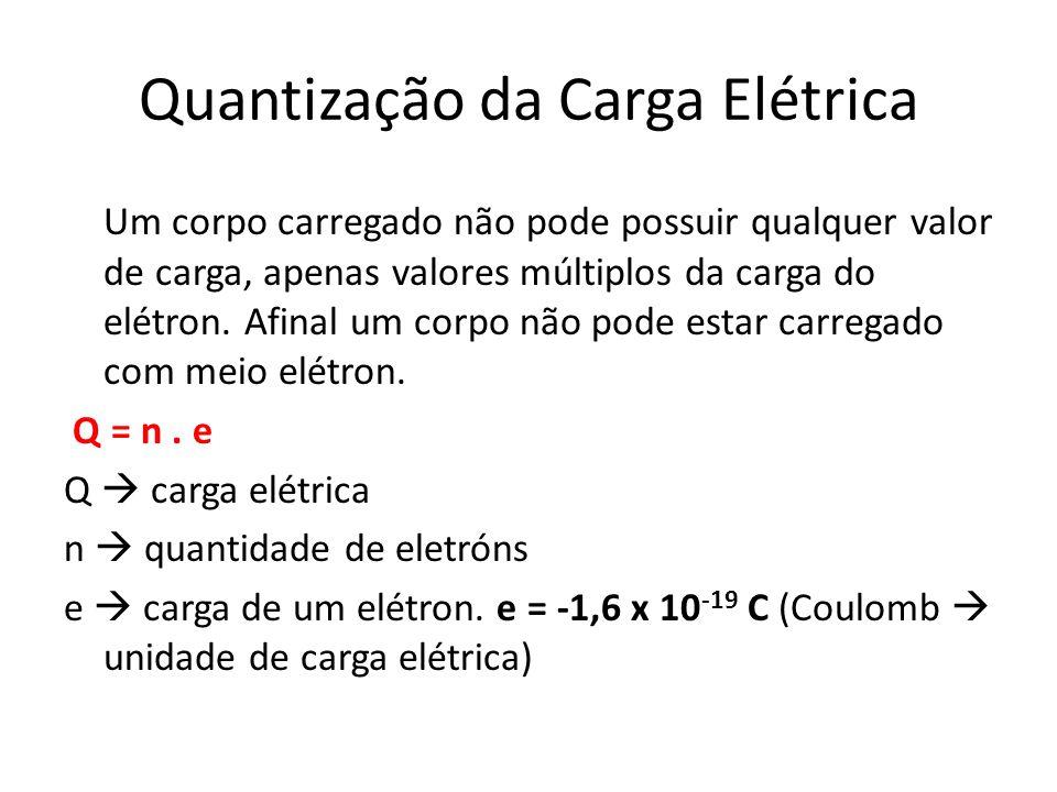 Quantização da Carga Elétrica Um corpo carregado não pode possuir qualquer valor de carga, apenas valores múltiplos da carga do elétron. Afinal um cor