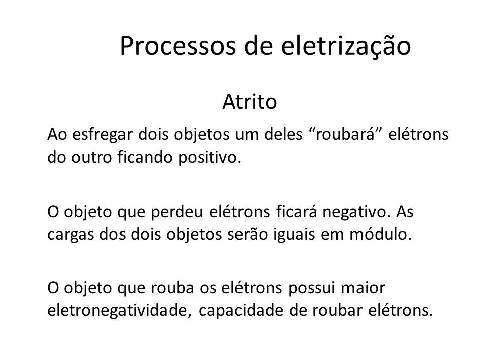 Processos de eletrização Atrito Ao esfregar dois objetos um deles roubará elétrons do outro ficando positivo. O objeto que perdeu elétrons ficará nega
