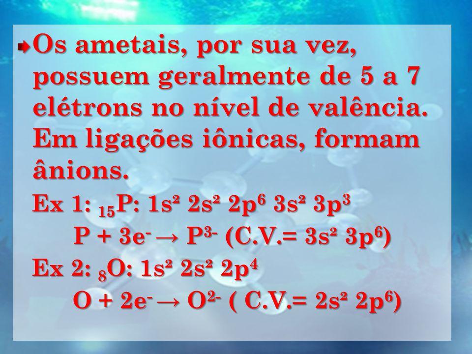 Os ametais, por sua vez, possuem geralmente de 5 a 7 elétrons no nível de valência. Em ligações iônicas, formam ânions. Ex 1: 15 P: 1s² 2s² 2p 6 3s² 3