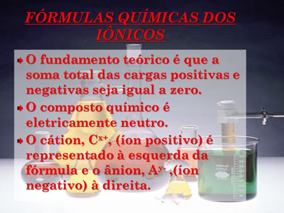 FÓRMULAS QUÍMICAS DOS IÔNICOS O fundamento teórico é que a soma total das cargas positivas e negativas seja igual a zero. O composto químico é eletric