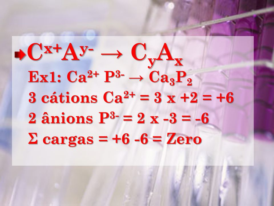 C x+ A y- C y A x Ex1: Ca 2+ P 3- Ca 3 P 2 Ex1: Ca 2+ P 3- Ca 3 P 2 3 cátions Ca 2+ = 3 x +2 = +6 3 cátions Ca 2+ = 3 x +2 = +6 2 ânions P 3- = 2 x -3 = -6 2 ânions P 3- = 2 x -3 = -6 Σ cargas = +6 -6 = Zero Σ cargas = +6 -6 = Zero