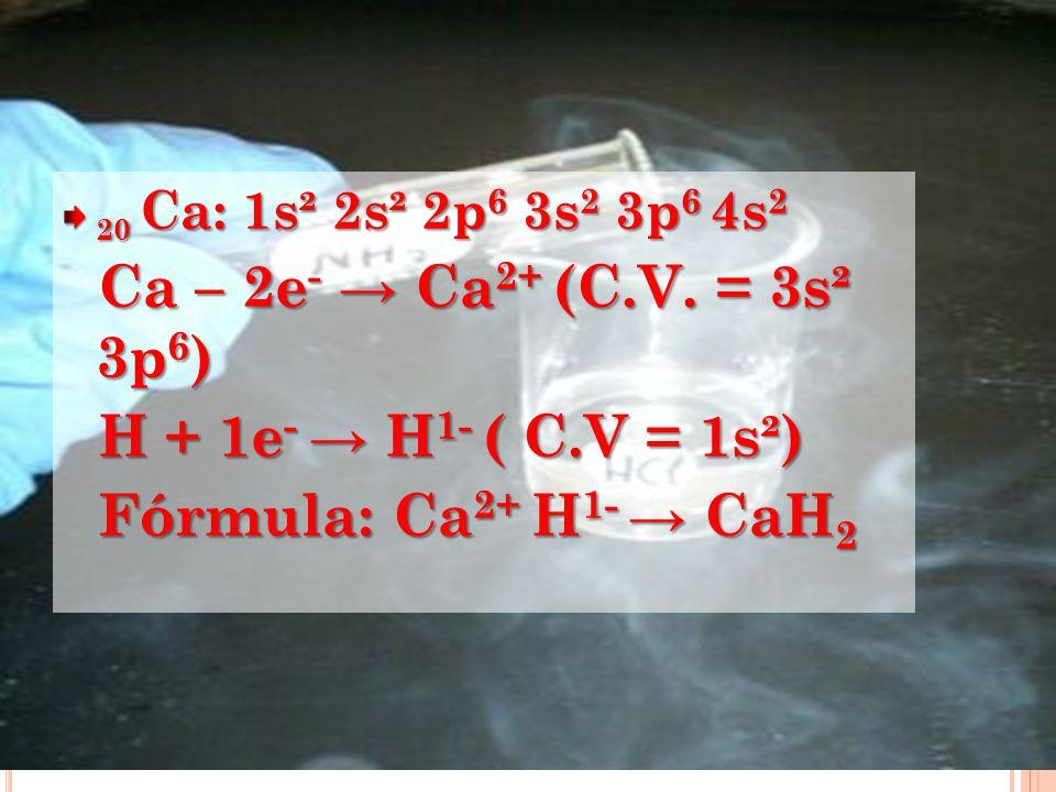 20 Ca: 1s² 2s² 2p 6 3s 2 3p 6 4s 2 Ca – 2e - Ca 2+ (C.V. = 3s² 3p 6 ) Ca – 2e - Ca 2+ (C.V. = 3s² 3p 6 ) H + 1e - H 1- ( C.V = 1s²) H + 1e - H 1- ( C.