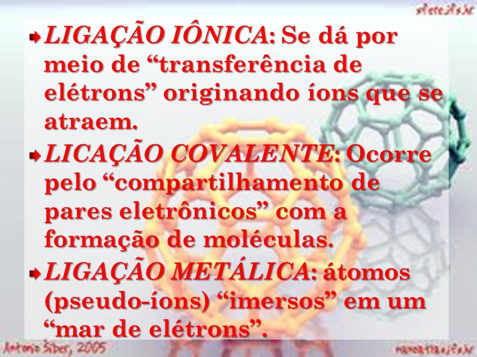 LIGAÇÃO IÔNICA : Se dá por meio de transferência de elétrons originando íons que se atraem. LICAÇÃO COVALENTE : Ocorre pelo compartilhamento de pares