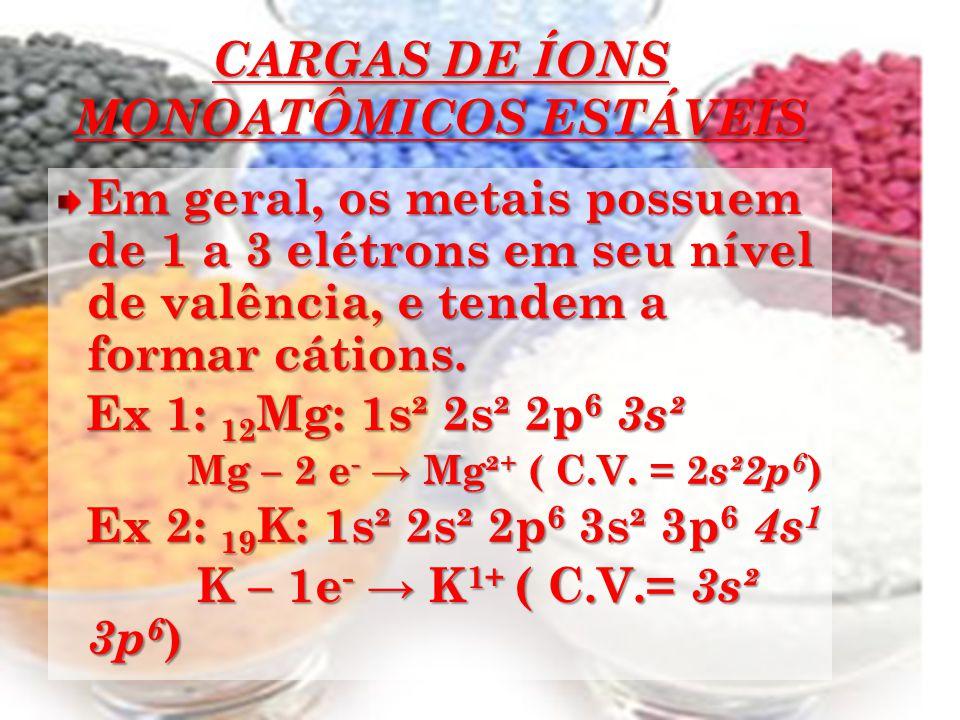 CARGAS DE ÍONS MONOATÔMICOS ESTÁVEIS Em geral, os metais possuem de 1 a 3 elétrons em seu nível de valência, e tendem a formar cátions. Ex 1: 12 Mg: 1
