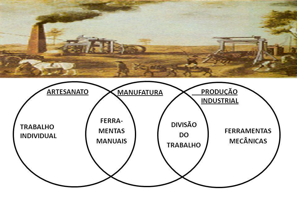 ARTESANATO MANUFATURA PRODUÇÃO INDUSTRIAL TRABALHO INDIVIDUAL DIVISÃO DO TRABALHO FERRA- MENTAS MANUAIS FERRAMENTAS MECÂNICAS