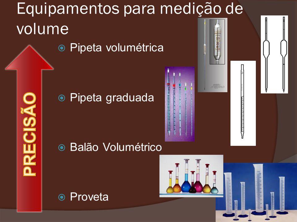 Equipamentos para medição de volume Pipeta volumétrica Pipeta graduada Balão Volumétrico Proveta