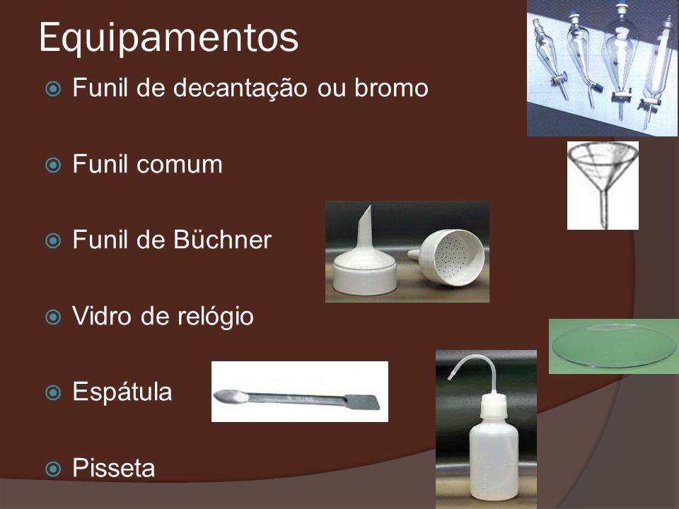Equipamentos Funil de decantação ou bromo Funil comum Funil de Büchner Vidro de relógio Espátula Pisseta