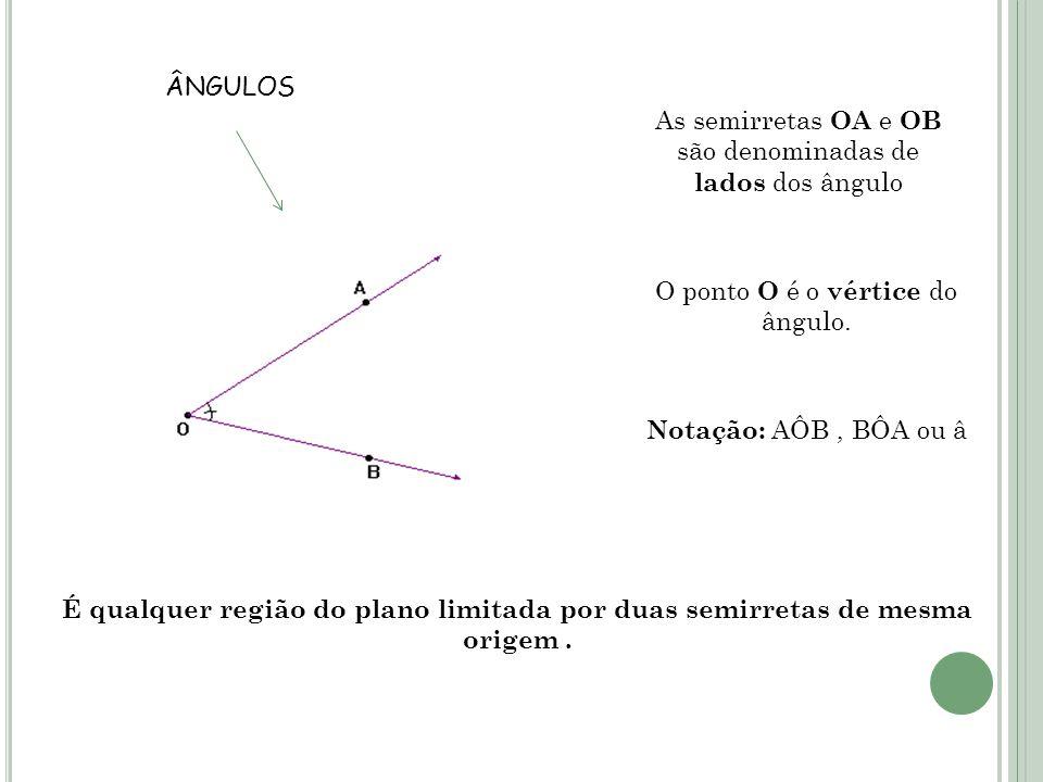 As semirretas OA e OB são denominadas de lados dos ângulo O ponto O é o vértice do ângulo.