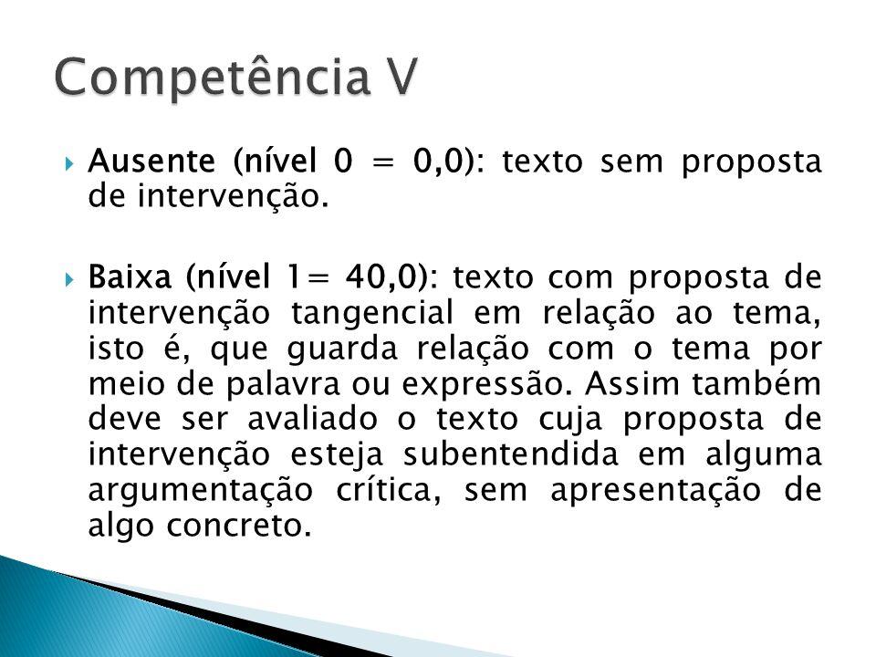 Ausente (nível 0 = 0,0): texto sem proposta de intervenção.