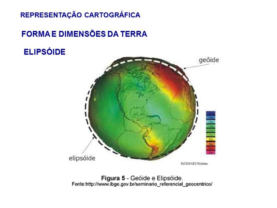 REPRESENTAÇÃO CARTOGRÁFICA FORMA E DIMENSÕES DA TERRA ELIPSÓIDE