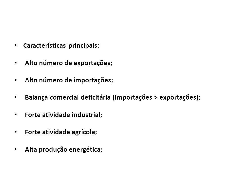 Características principais: Alto número de exportações; Alto número de importações; Balança comercial deficitária (importações > exportações); Forte a