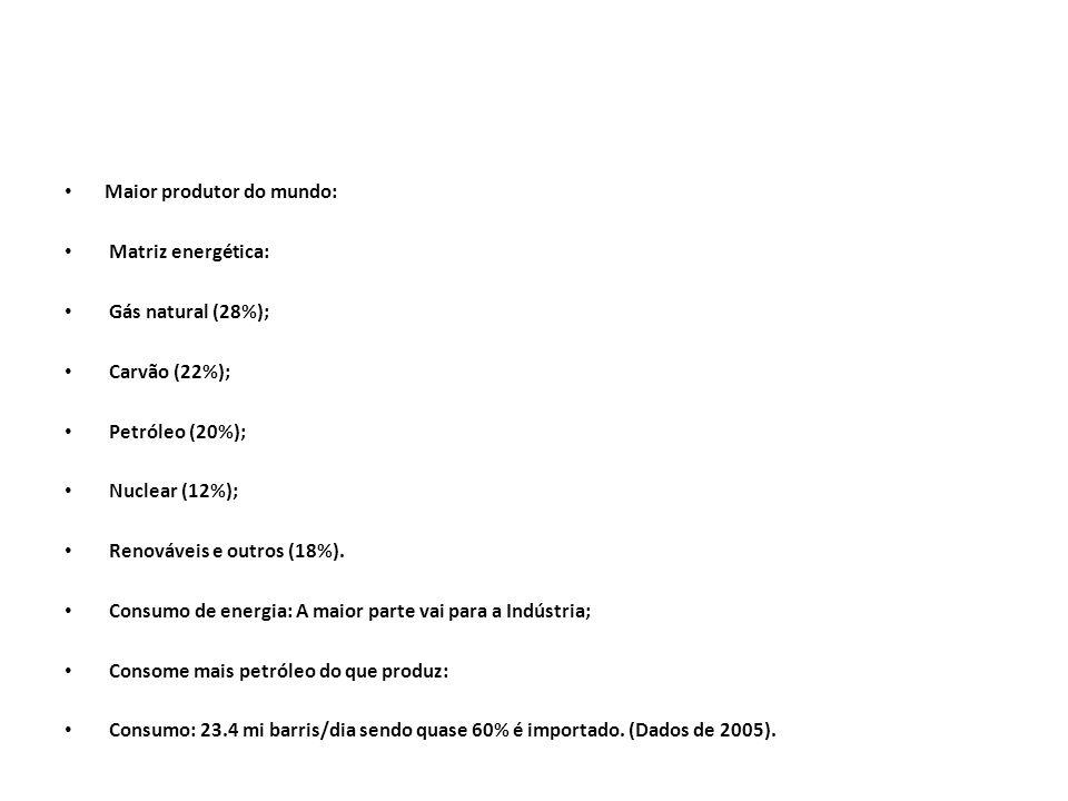 Maior produtor do mundo: Matriz energética: Gás natural (28%); Carvão (22%); Petróleo (20%); Nuclear (12%); Renováveis e outros (18%). Consumo de ener