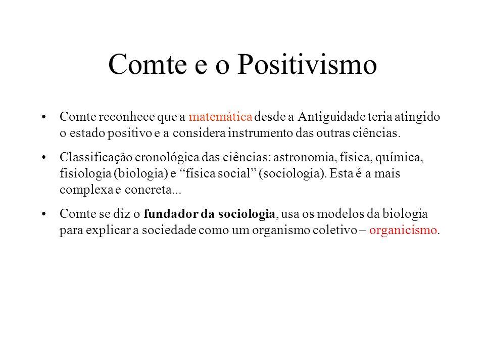 O pensamento positivista O positivismo leva às últimas conseqüências o papel reservado à razão de descobrir o as relações constantes e necessárias ent