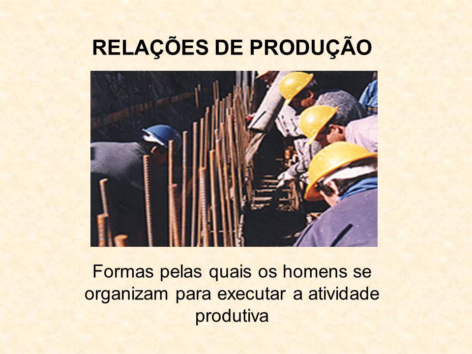 FORÇAS PRODUTIVAS Condições materiais de produção, como ferramentas, máquinas, utilizadas segundo orientação técnica
