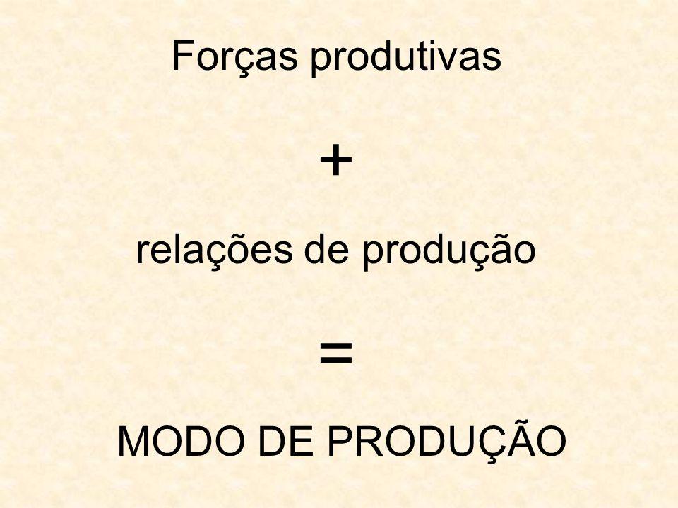RELAÇÕES DE PRODUÇÃO Formas pelas quais os homens se organizam para executar a atividade produtiva