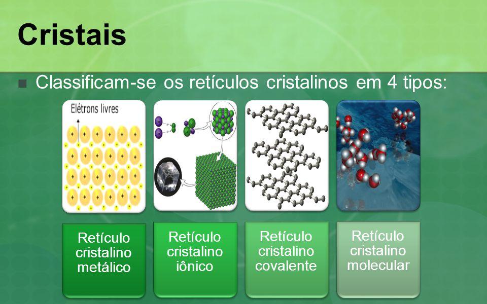 Cristais Classificam-se os retículos cristalinos em 4 tipos: Retículo cristalino metálico Retículo cristalino iônico Retículo cristalino covalente Ret