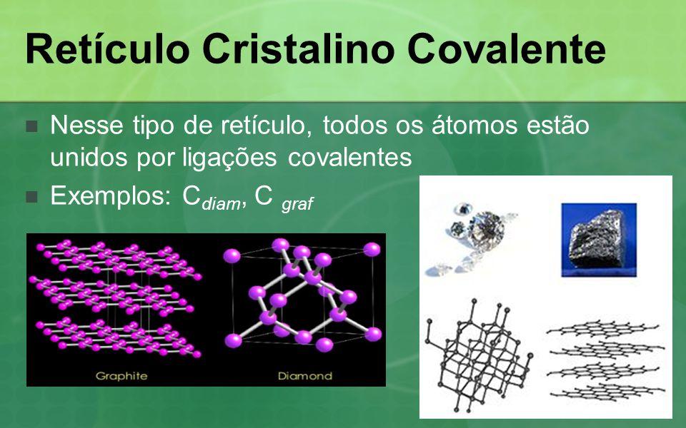 Tipos de Compostos Composto metálico Composto iônico Composto molecular Composto covalente Tipo de ligação Ligação metálica Atração eletrostática Metal + (ametal ou H) Atrações entre moléculas.