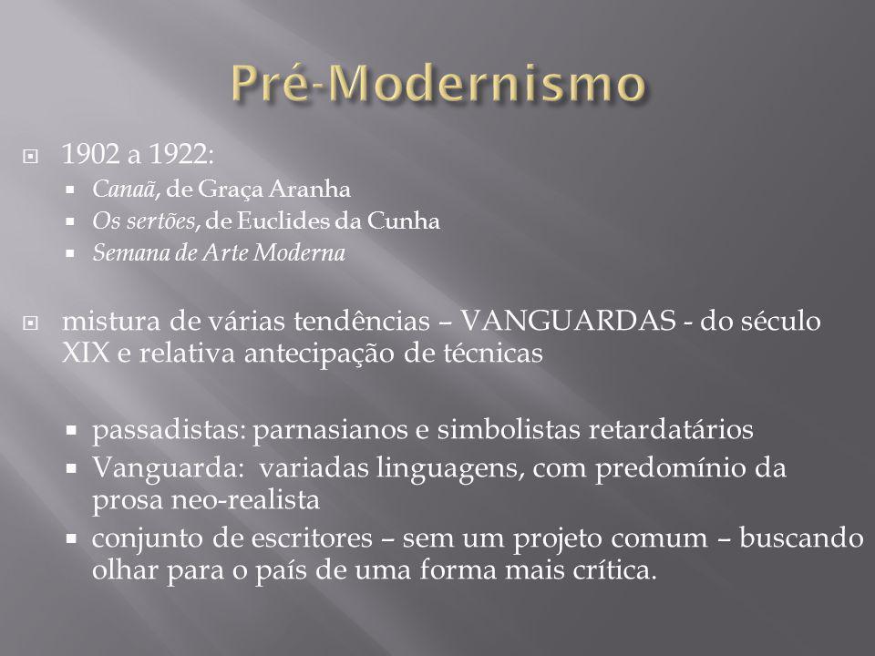 1902 a 1922: Canaã, de Graça Aranha Os sertões, de Euclides da Cunha Semana de Arte Moderna mistura de várias tendências – VANGUARDAS - do século XIX